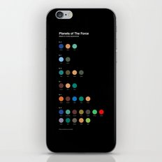 Planets of The Force iPhone & iPod Skin