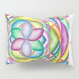 Vortex of Colors - The Rainbow Tribe Collection Pillow Sham