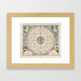 Keller's Harmonia Macrocosmica - Astrological Aspects of the Planets 1661 Framed Art Print