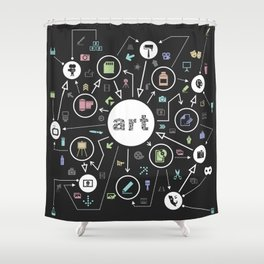 Art the scheme Shower Curtain