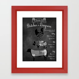 Butcher's Diagram - Kitchen Decor Framed Art Print