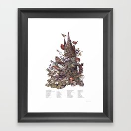 Stump (with labels) Framed Art Print