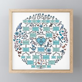 Illustrated Family Tree, colored blue and turquoise, Genealogical Illustration of Ancestrors and Descendants Framed Mini Art Print