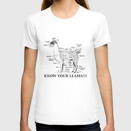 Llama Anatomy - Know Your LLAMA!!! T-shirt