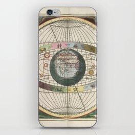 Keller's Harmonia Macrocosmica - Scenography of Wittich and Brahe 1661 iPhone Skin