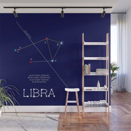 Zodiac Constellation Libra. Real Color Of The Stars Wall Mural