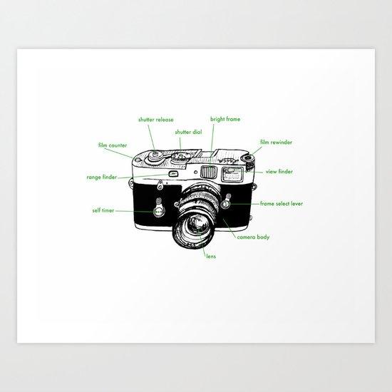 leica diagram Art Print