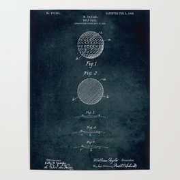 1906 - Golf ball patent art Poster