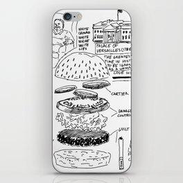 """Anatomy Americana"" by Maurí iPhone Skin"