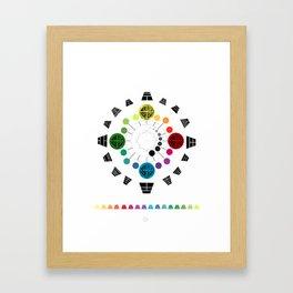 Wheel of Yinjing V2 Framed Art Print