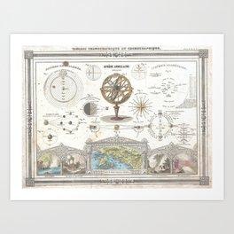 Uranographic and Cosmographic Chart (1852) Art Print