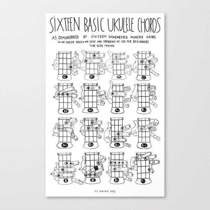 Kwk Ukulele Chords Chart 16 Basic Ukulele Chords Canvas Print