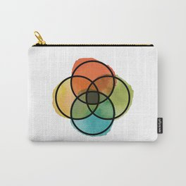 Ikigai Watercolor Carry-All Pouch