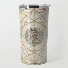 Keller's Harmonia Macrocosmica - Astrological Aspects of the Planets 1661 Travel Mug