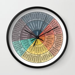 Wheel Of Emotions Wall Clock