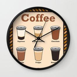 Coffee - How do you like it? Wall Clock