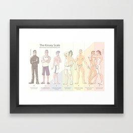 Kinsey Scale Framed Art Print