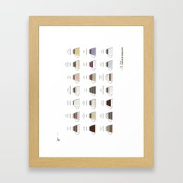 caffeine mixture Framed Art Print