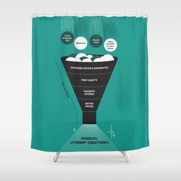 The Literary Factory Shower Curtain