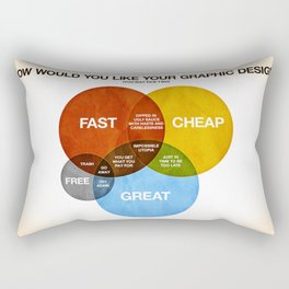 How Would You Like Your Graphic Design? Rectangular Pillow