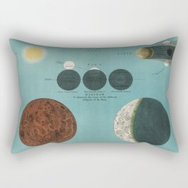An astronomy lithograph the Eclipse of the Moon printed in 1908, an antique celestial chart of phases of the moon in the solar system Rectangular Pillow