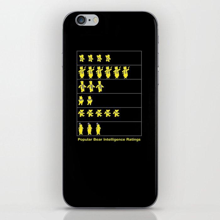 Popular Bear Intelligence Raitings iPhone Skin