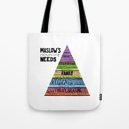 Maslow's Hierarchy of Needs, II Tote Bag