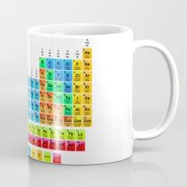 Periodic Table Mendeleev Coffee Mug
