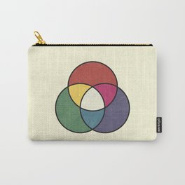 Matthew Luckiesh: The Additive Method of Mixing Colors (1921), vintage re-make Carry-All Pouch