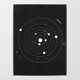 Trappist 1 Poster