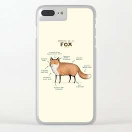 Anatomy of a Fox Clear iPhone Case