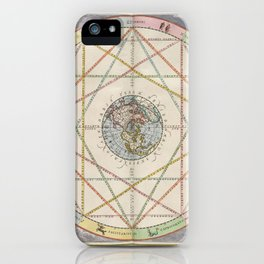Keller's Harmonia Macrocosmica - Astrological Aspects of the Planets 1661 iPhone Case