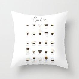 Coffee Types Throw Pillow