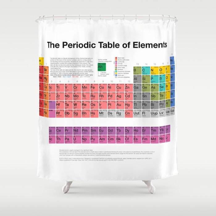 The Periodic Table Of Elements Shower Curtain By Moleculestore