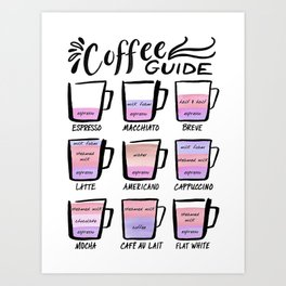 Coffee Guide - Violet Colors Art Print
