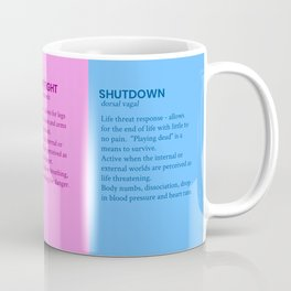 Primary Autonomic States Cheat Sheet Mug Coffee Mug