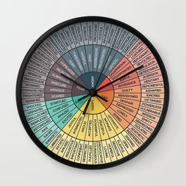 Emotions Wall Clock