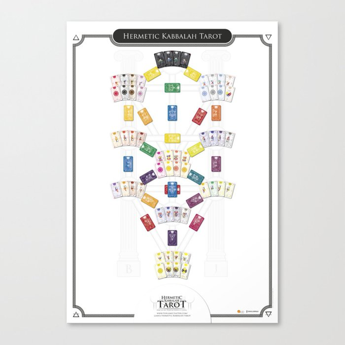 Hermetic Kabbalah Tarot Tree Of Life Canvas Print By Rgrola Society6 And just as poor elbert is pretty obscure today, so, too, are the hermetic order of the golden dawn, of which chic is the g.h. hermetic kabbalah tarot tree of life canvas print by rgrola