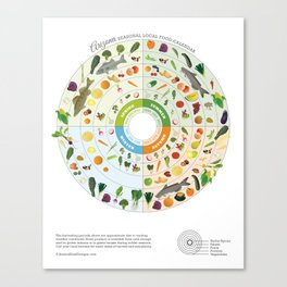 Arizona Seasonal Local Food Calendar Canvas Print