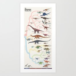 The Dinosaur Family Tree Art Print
