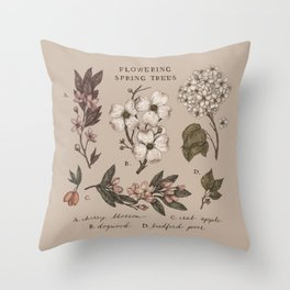Flowering Spring Trees Throw Pillow