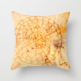 horoscope signs Throw Pillow