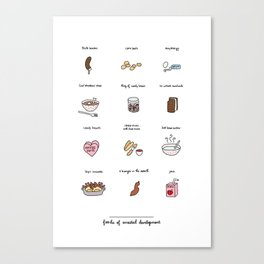 Foods of the Bluths Canvas Print