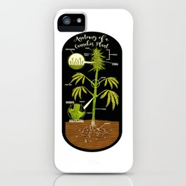 Anatomy of a Cannabis Plant iPhone Case