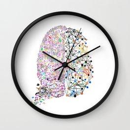 the Brain Wall Clock