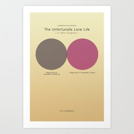 The Unfortunate Love Life (A Venn Diagram) Art Print