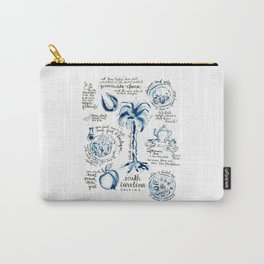 SC Cuisine Blue-and-White Carry-All Pouch