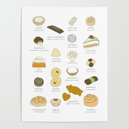 Swedish Cakes & Cookies Poster