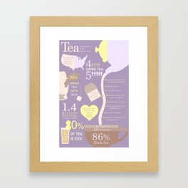 Tea Infographic Framed Art Print
