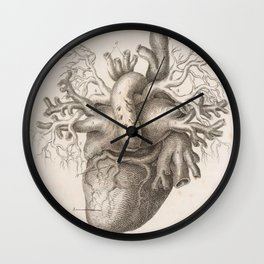 The Back Of The Heart Wall Clock
